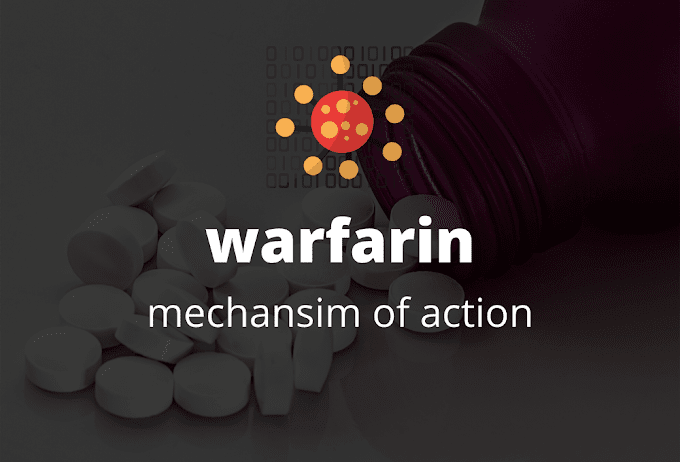 mechanism of action warfarin #simple and easy way