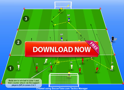 Pressing High Up the Pitch and Fast Break Attacks