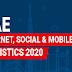 UAE Internet, Social & Mobile Statistics 2020 #infographic