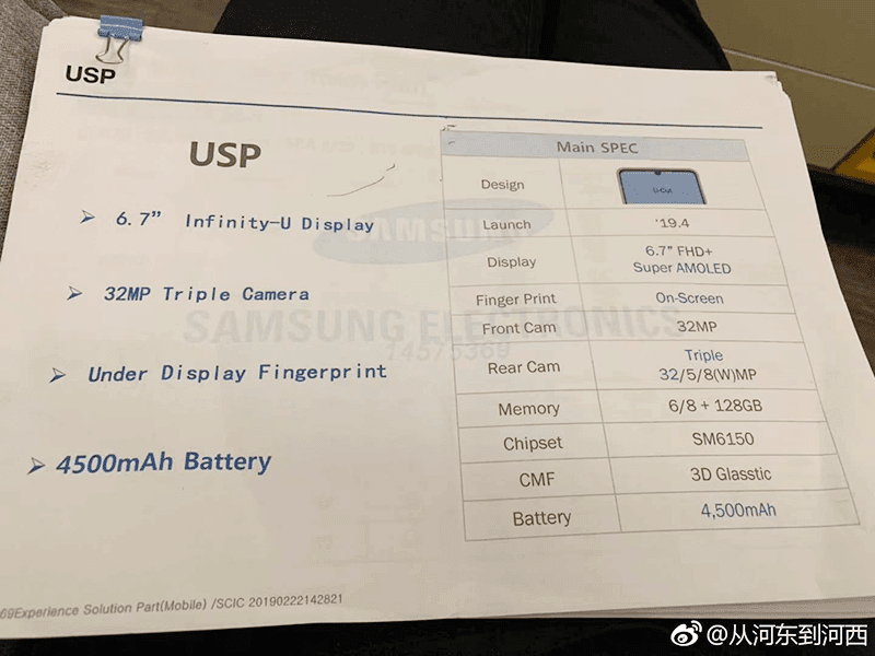 Samsung Galaxy A60 with 6.7-inch screen, SD675, and triple-cam leaks