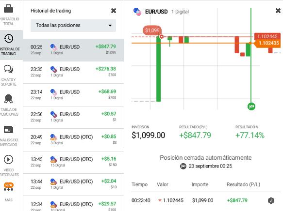 eurusd, acción del precio o price action 00:27hs