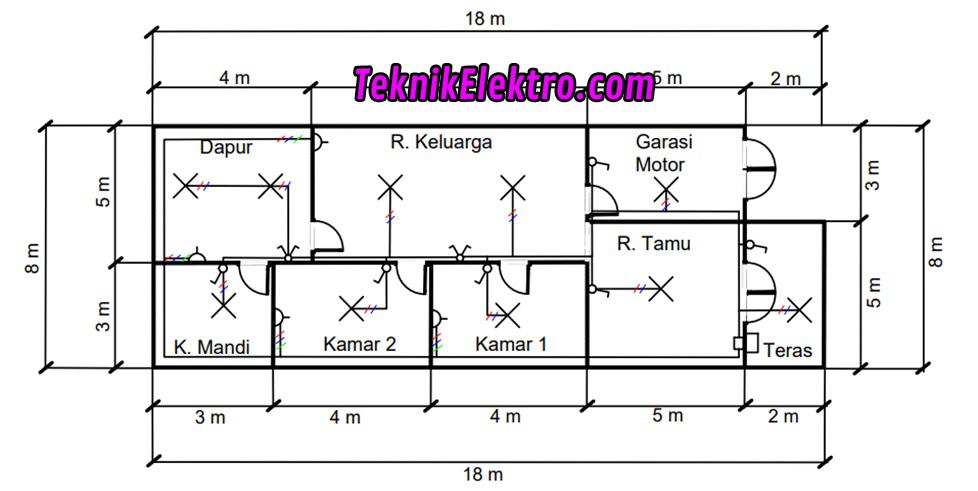 Single Line Diagram Instalasi Rumah