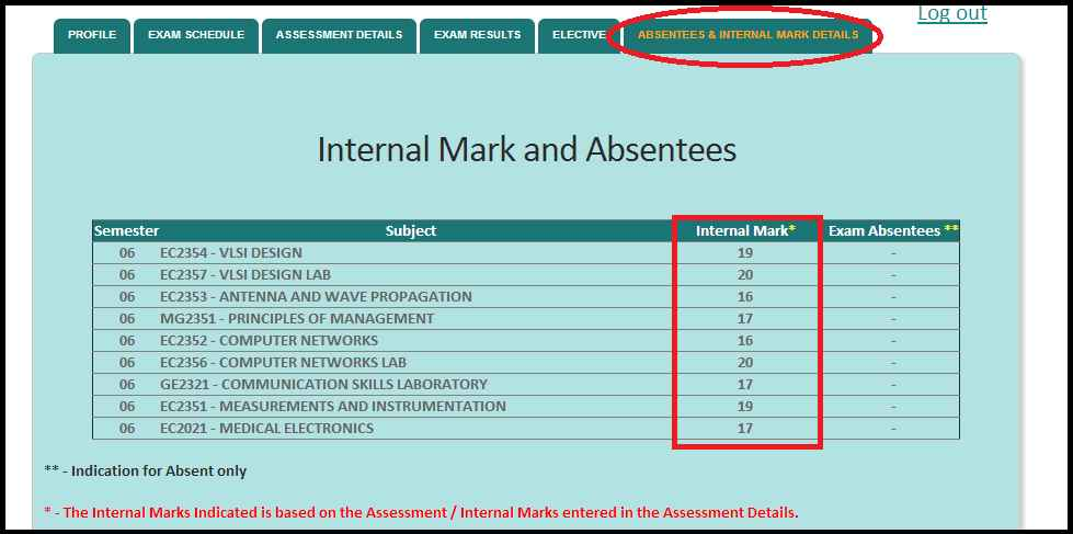 Anna University Controller of Examinations Absentees and Internal Mark tab