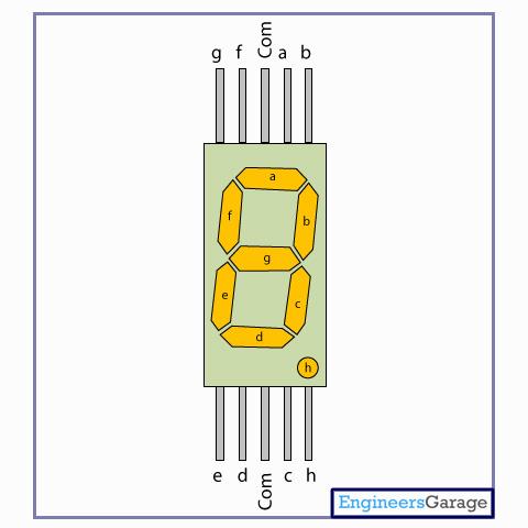 seven-segment_0  Seven Segment Display Datasheet on