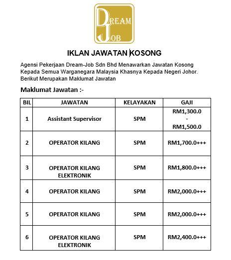 Jawatan Kosong Operator Kilang di Johor / Kelayakan Minima SPM