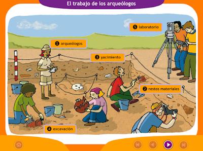 http://ceiploreto.es/sugerencias/juegos_educativos_6/11/1_Trabajo_arqueologos/index.html