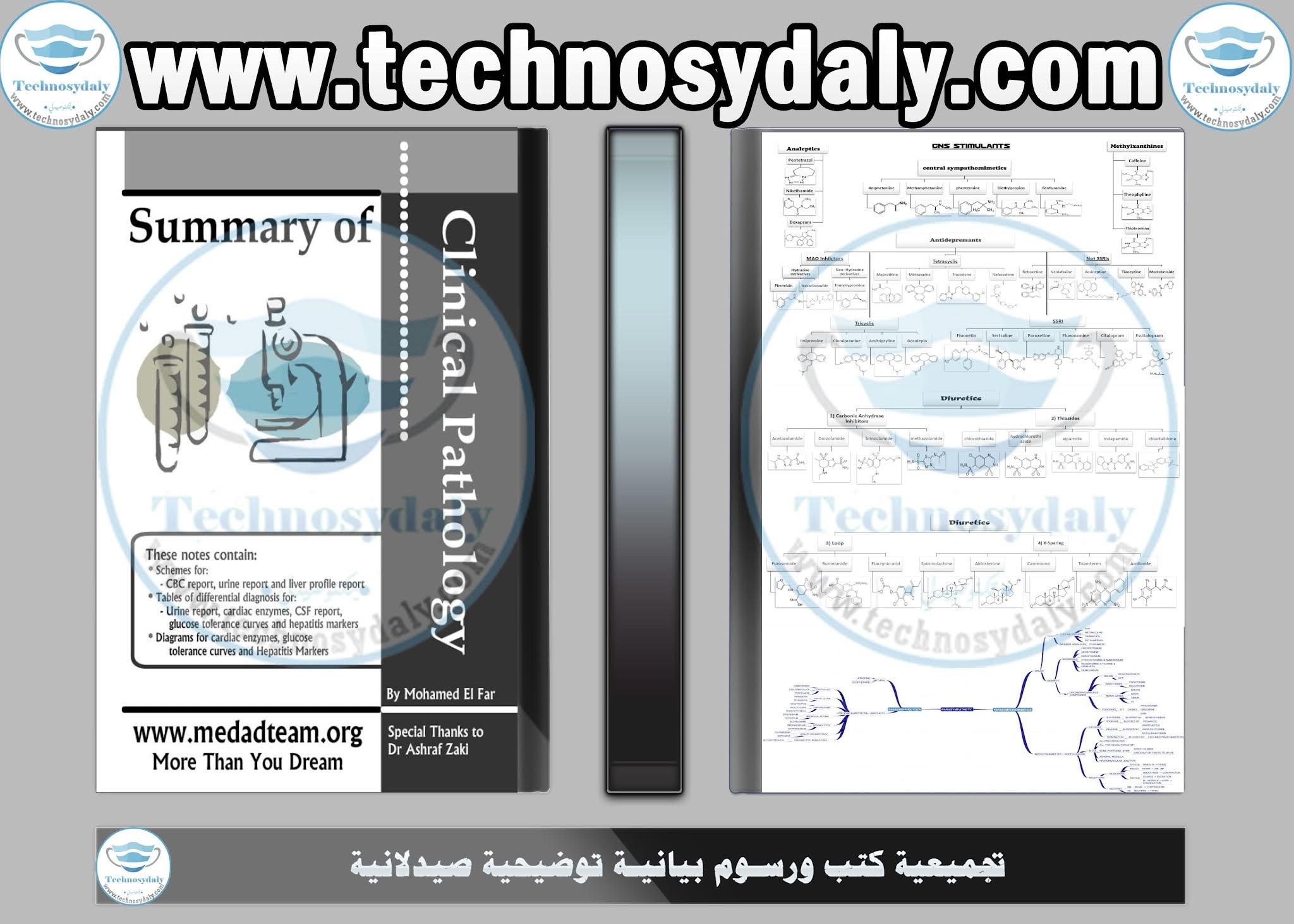 تجميعية كتب ورسوم بيانية توضيحية صيدلانية Charts & Cards pdf
