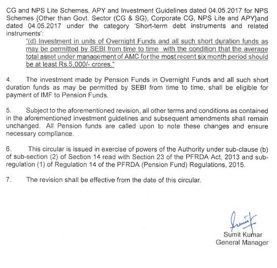 Change in investment guidelines for NPS Schemes