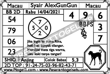 Syair Alexgungun Togel Macau Rabu 14 April 2021