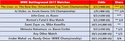 Wrestling Observer Star Ratings Betting For WWE Battleground 2017 | Highest Rated Match Of The Night Betting Odds