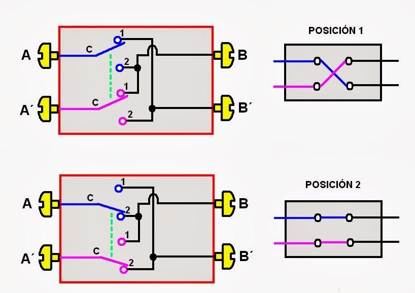 Circuito Sencillo : Circuito con apagador sencillo fuerza y alumbrado