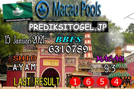 Prediksi Togel Wangsit Macau Pools Jumat 15 Januari 2021