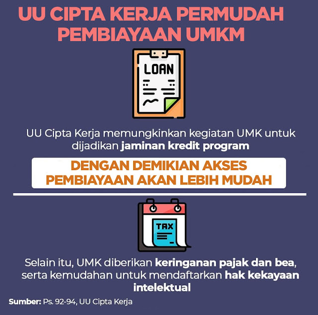 kemudahaan pendirian usaha bagi UMKM dalam UU Cipta Kerja