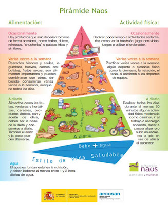 pirámide estrategia naos