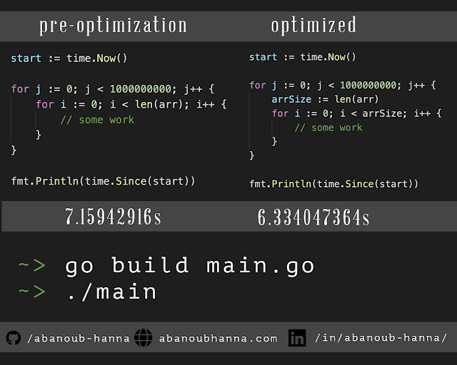 Code Optimization Tips With Examples