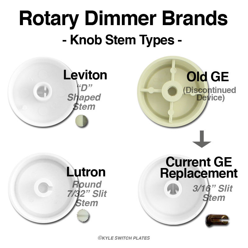 Kyle Switch Plates How To Replace Rotary Dimmer Knobs