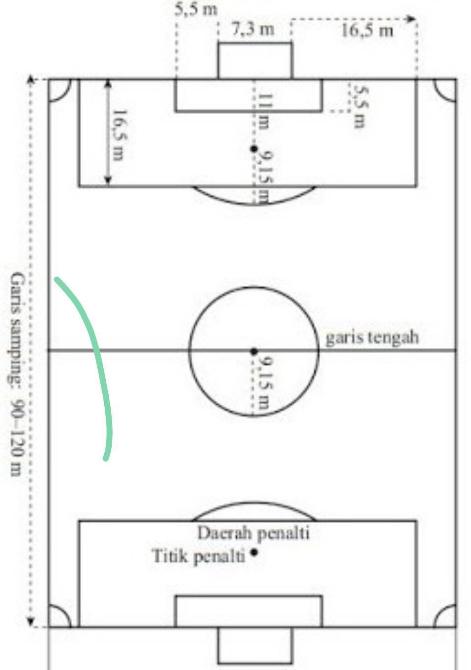 Gambar Lapangan Sepak Bola Dan Keterangannya : gambar, lapangan, sepak, keterangannya, Gambar, Lapangan, Sepak, Beserta, Ukurannya, Server