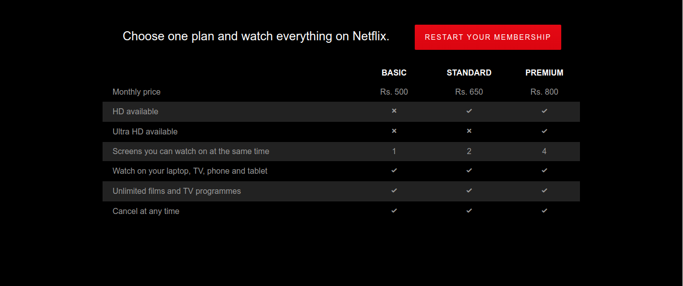 Screenshot of Netflix's pricing page