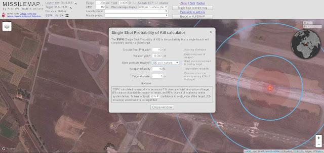 Προσβολή του αεροδιαδρόμου (όχι των shelters) της Τανάγρας από ΠΕΠ Τ-600 Υιldirim με CEP 150μ. Για να καταστραφεί με 95% ποσοστό επιτυχίας απαιτούνται 206 βολές.