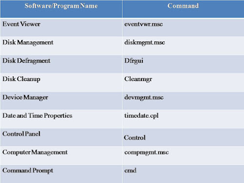 Run-commands-for-windows