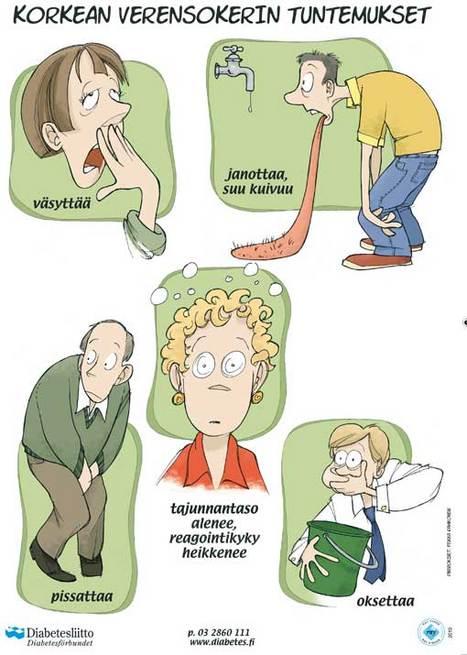 Ketoasidoosi Hoito