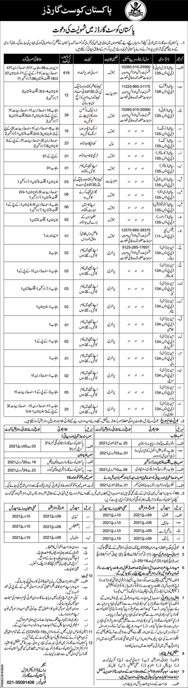 Govt Jobs in Pakistan Coast Guards 2021 Sipahi Cooks and Clerks Latest Govt Jobs
