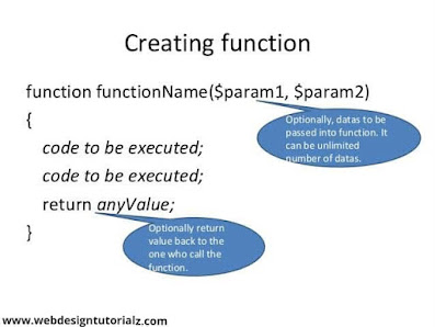Creating a PHP Function