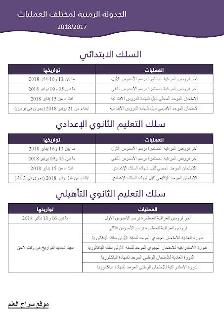 تواريخ المراقبة المستمرة والامتحانات للأسلاك الثلاث للموسم 2017-2018
