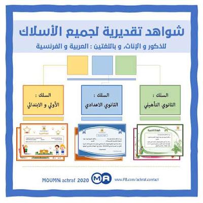 جديد شواهد تقديرية بدقة عالية للموسم الدراسي 2019-2020 جميع الأسلاك عربية فرنسية