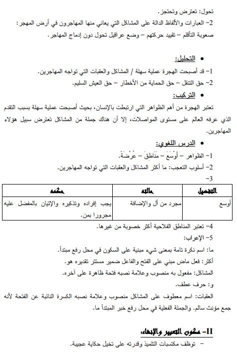 الامتحان الجهوي الموحد اللغة العربية جهة الشاوية ورديغة – يونيو 2006