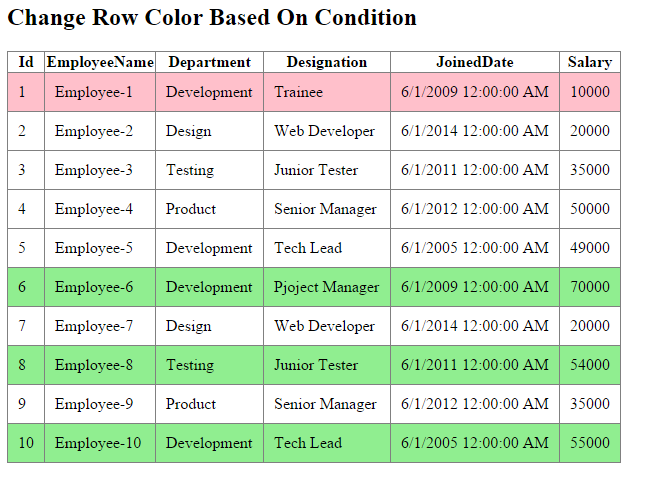 Change Row Color of a Grid view Based on Particular