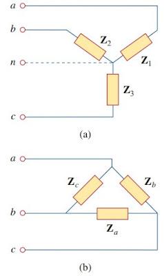 Balanced Three-Phase Voltages