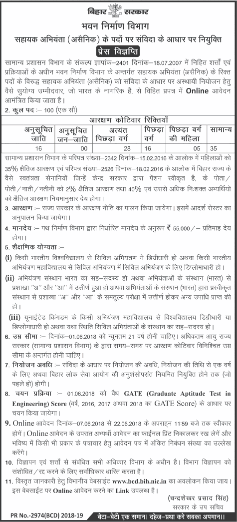 BPSC jobs  Published by https://www.govtjobsdhaba.com