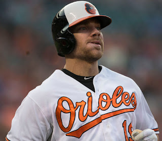 Fantasy Baseball Chris Davis