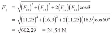 jawaban soal gaya coulomb 2