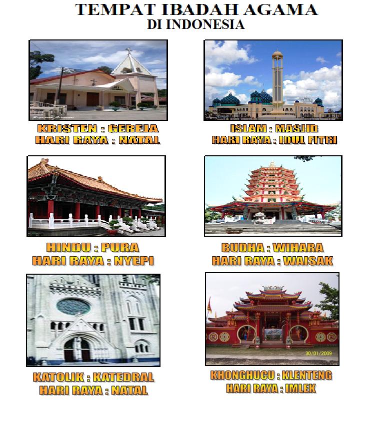 Penanggalan Malaysia: Gambar Tempat Ibadah Dan Nama Agamanya