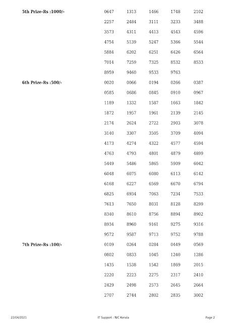 Kerala Lottery Result Karunya Plus KN-365 dated 21.04.202  Part-2