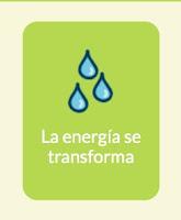 http://www.mundoprimaria.com/juegos-conocimiento-del-medio/juego-transformacion-energia/