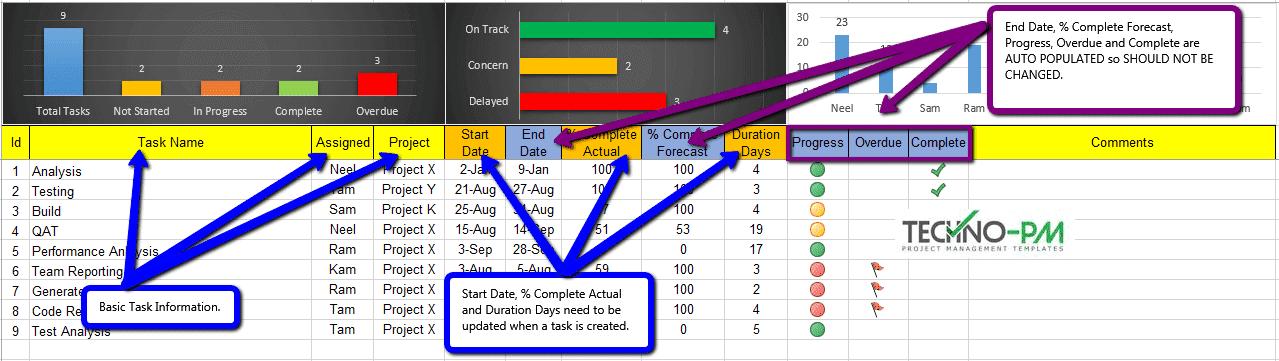 excel task management dashboard