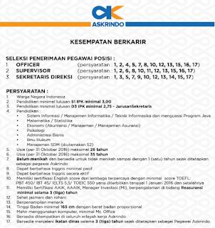 Lowongan Kerja BUMN Terbaru PT Asuransi Kredit Indonesia (Persero)