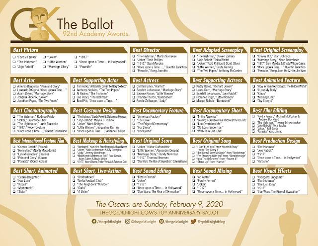 2020 Oscars printable party ballot