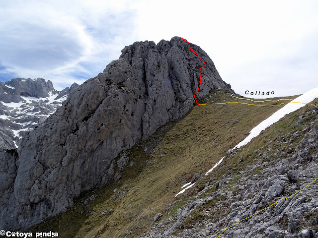 Punto de inicio del cresteo al Pico Camperón en Picos de Europa-