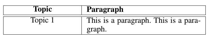 Technical: Latex Tables: How to Center Text Both Horizontally and