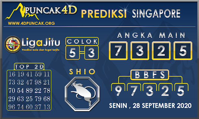 PREDIKSI TOGEL SINGAPORE PUNCAK4D 28 SEPTEMBER 2020