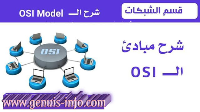 Explain the OSI model in a simple way