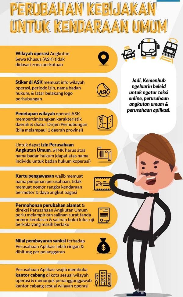 regulasi taxi online