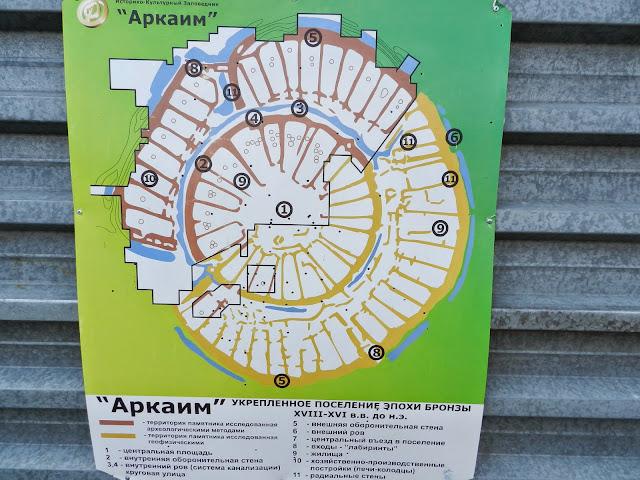 Схема древнего города Аркаим