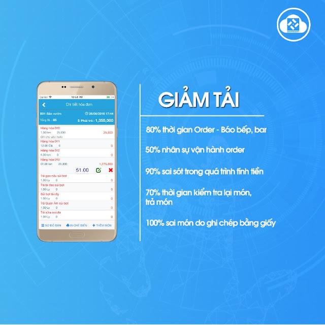 Phần mềm tính tiền bằng điện thoại cho quán cafe, nhà hàng, quán ăn, karaoke, bida trên Android, iOS