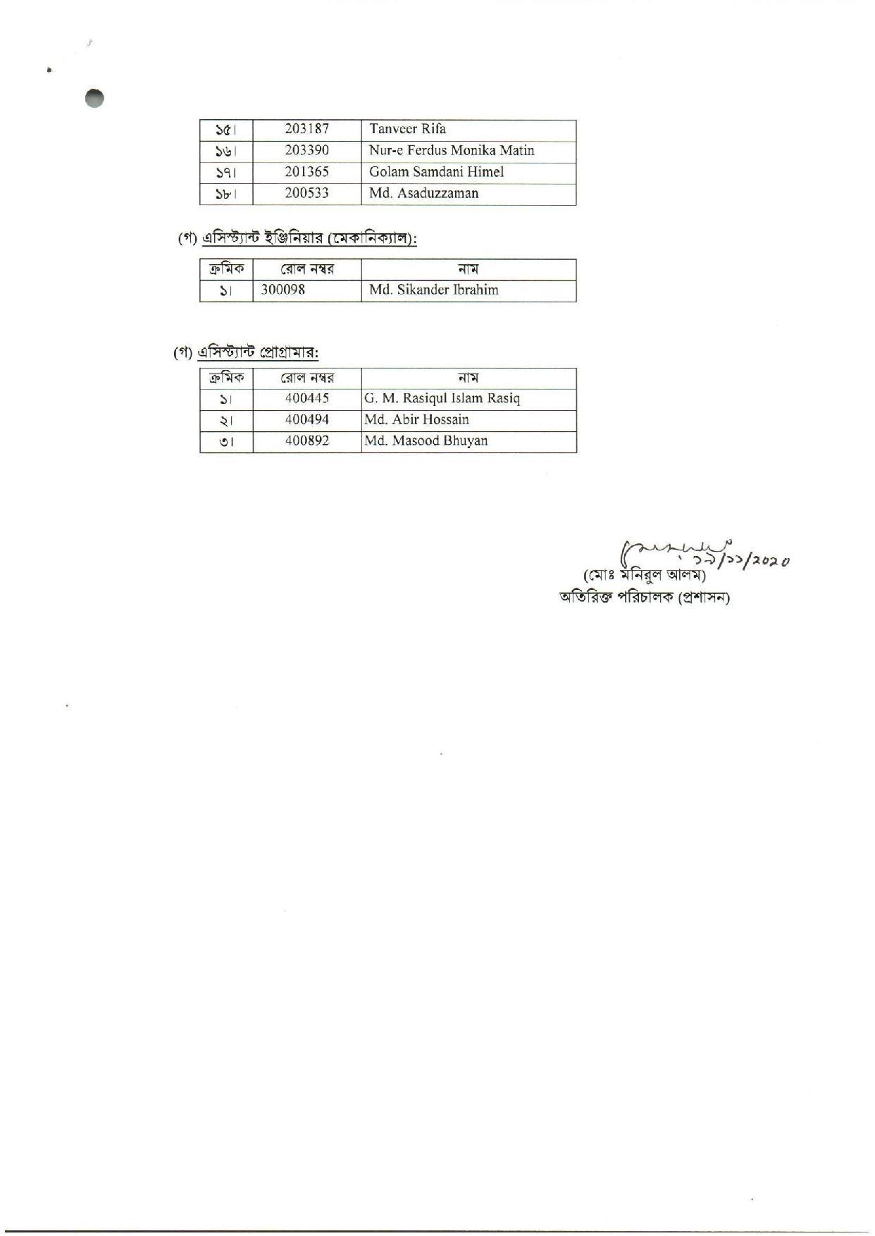 bba job exam result