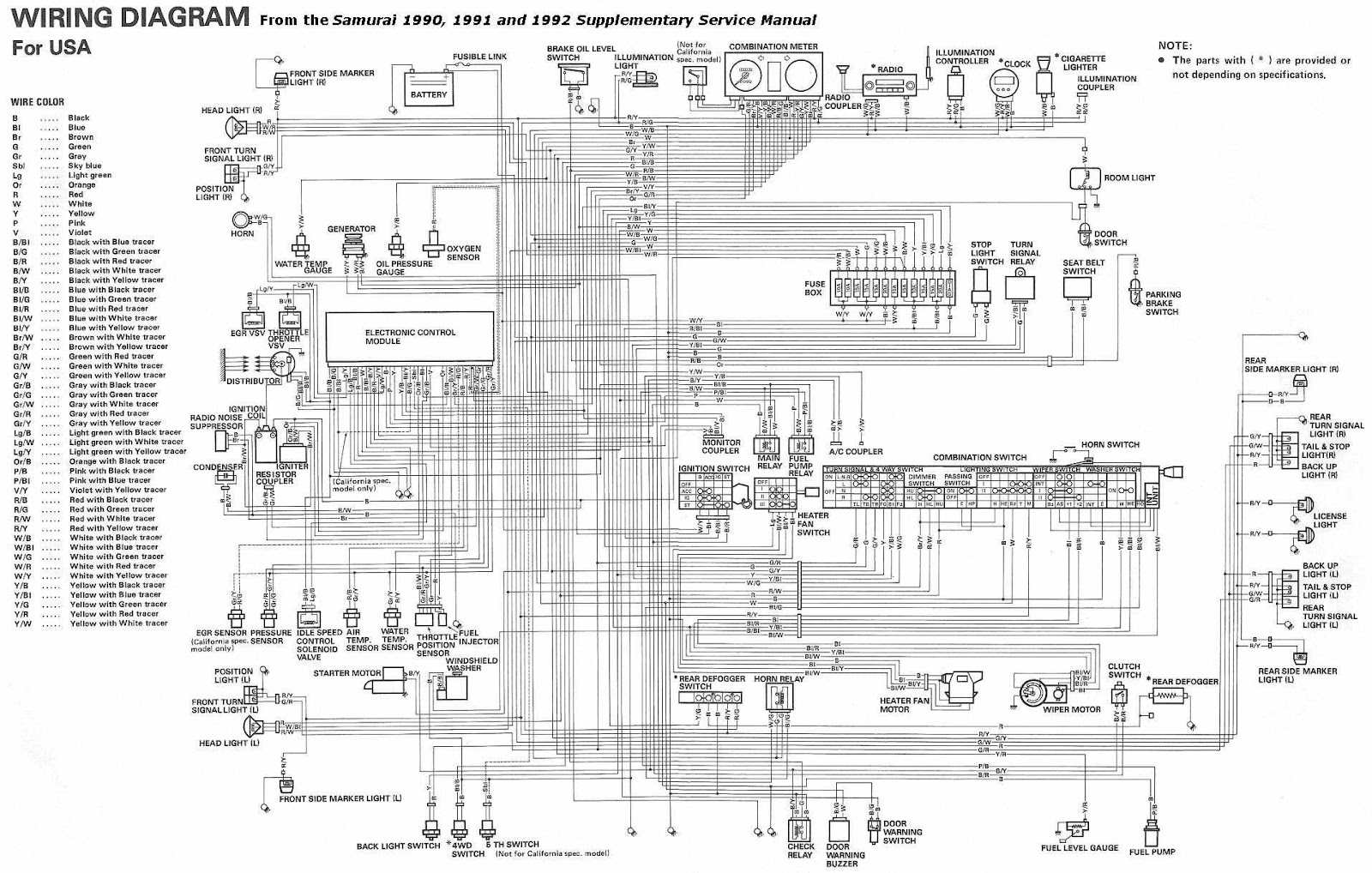 Suzuki Samurai 19901992 Complete Electrical Wiring